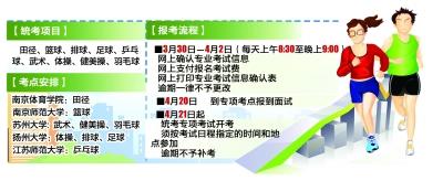 2014年江苏高考体育专业统考方案公布