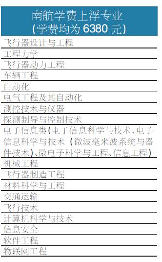 2014年江苏高校学费上涨专业名单出炉(图)