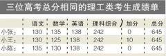 广东首次实行平行志愿 专家提出四大应对招数