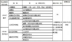 中国美术学院2013年艺术硕士专业学位招生简章